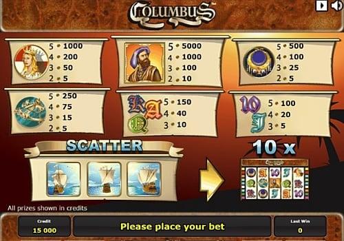 Выплаты за символы в аппарате Columbus