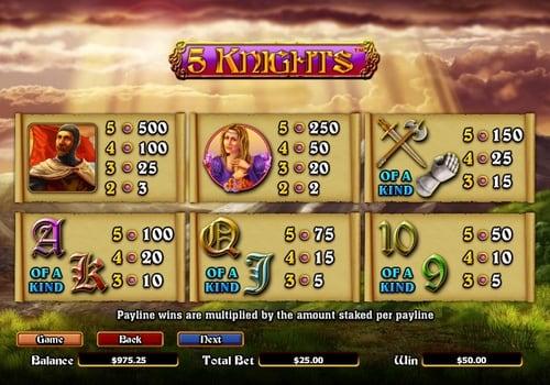 Таблица выплат в онлайн слоте 5 Knights