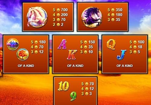 Игровые автоматы на реальные деньги с выводом на карту - Golden Mane